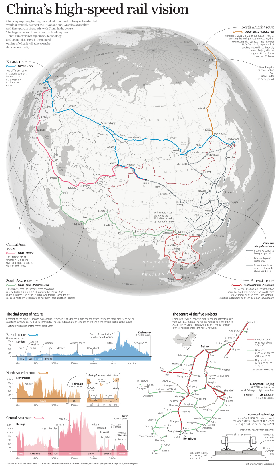 China railvision-graphic-1001